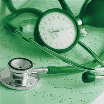 Benefit Medical / Health